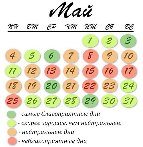 Лунный календарь стрижек на май 2020 года - благоприятные и неблагоприятные дни