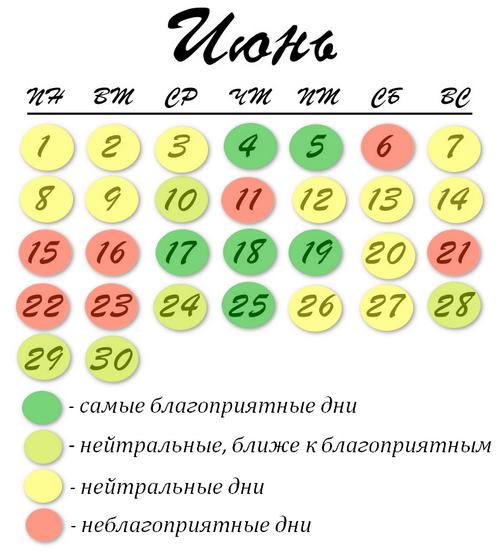 Лунный календарь стрижек на июнь 2020 года - благоприятные и неблагоприятные дни