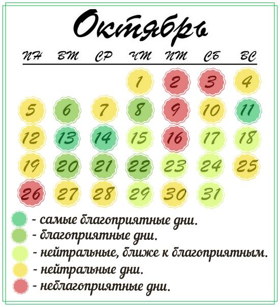 Лунный календарь стрижек на октябрь 2020 года - благоприятные и неблагоприятные дни