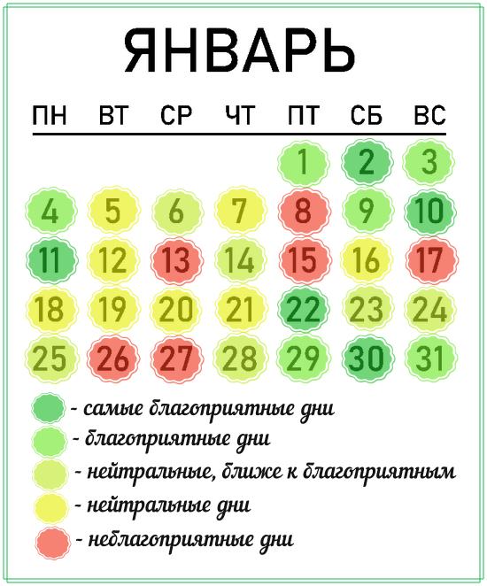 Лунный календарь стрижек на январь 2021 года - благоприятные и неблагоприятные дни. Полный гороскоп стрижек!