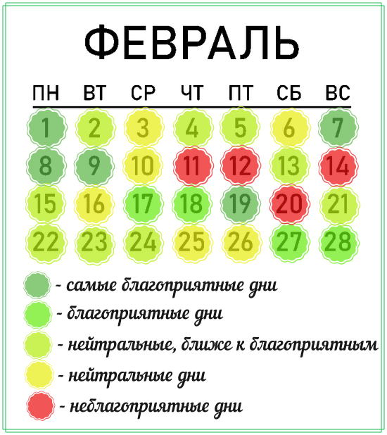 Лунный календарь стрижек на февраль 2021 года - благоприятные и неблагоприятные дни. Полный гороскоп стрижек!